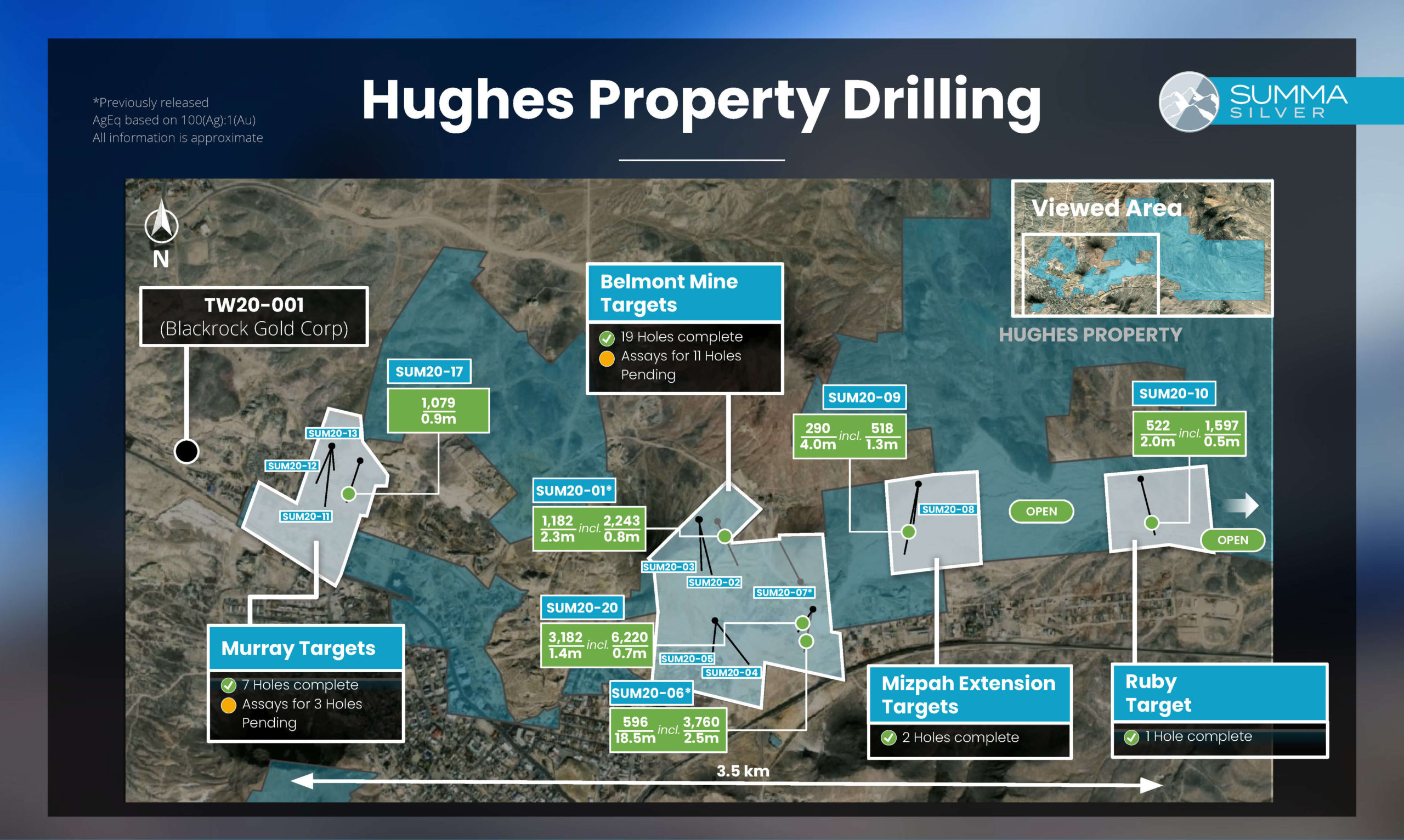 hughes property drilling overview